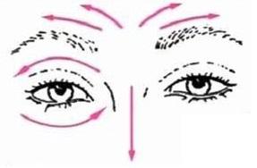Массаж зоны вокруг глаз